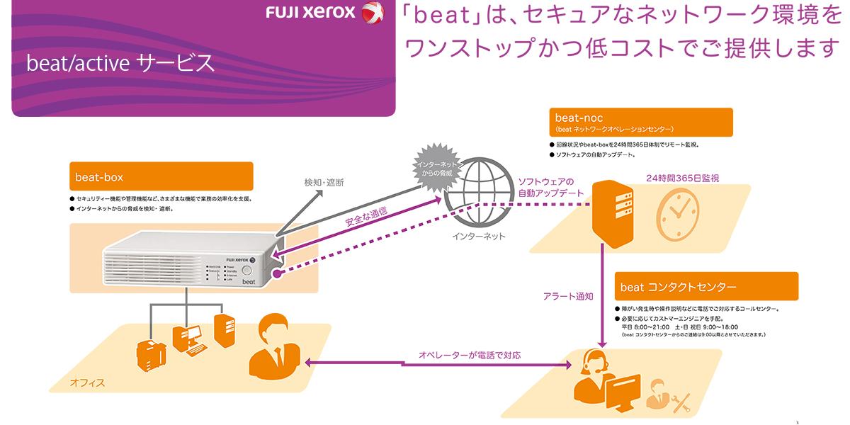 xerox_beat01